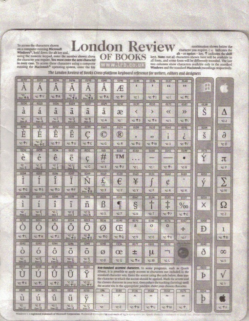 London Review of Books Alternate Key Chart